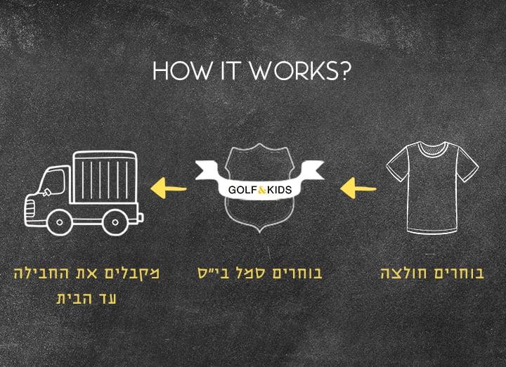 חולצות בית ספר - בוחרים חולצה+ בוחרים מידה וצבע + בוחרים סמל